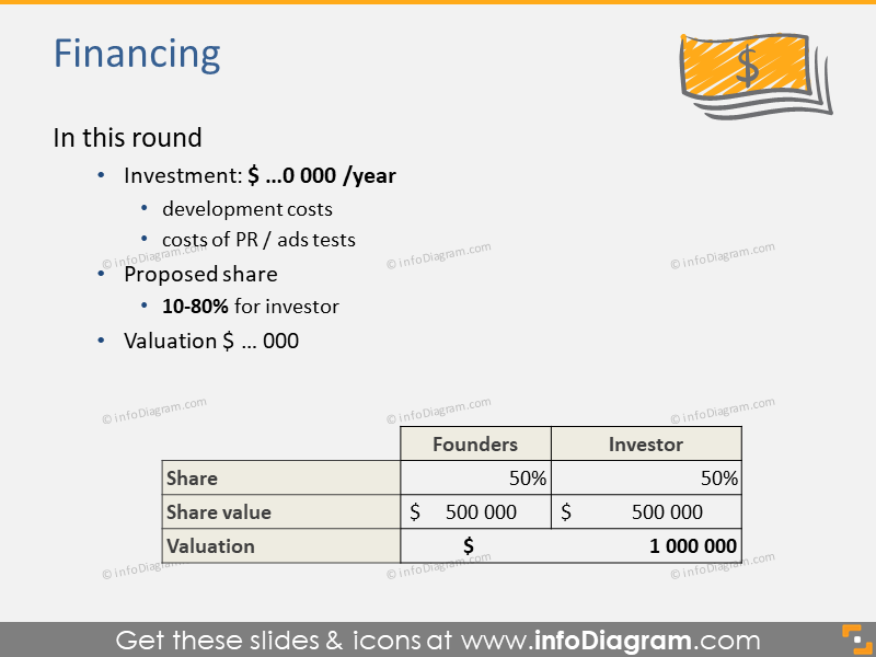 Financing presentation slide