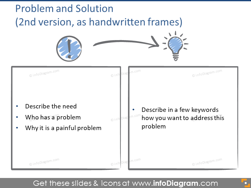 Problem and solutions as handwritten frames