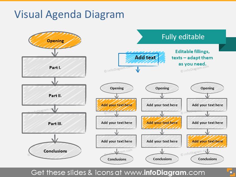 Visual agenda diagram