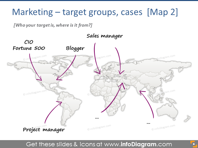 Marketing - target groups, cases