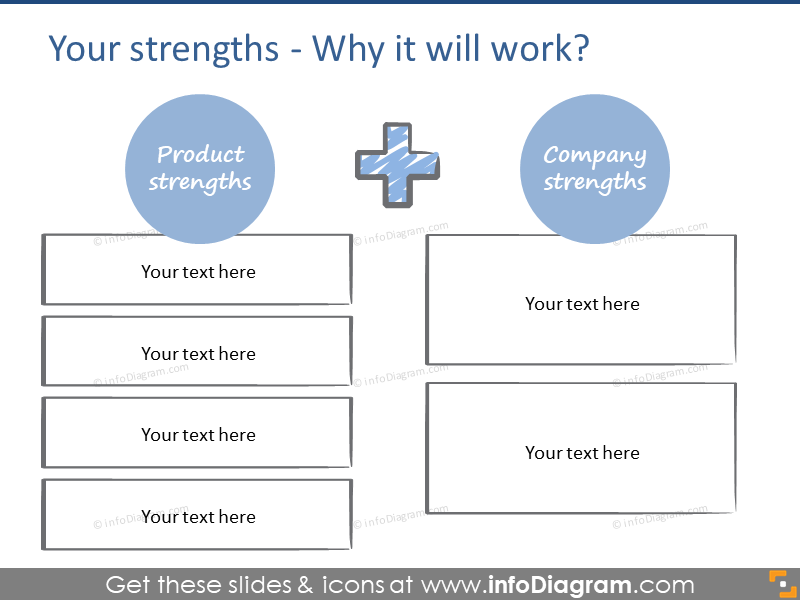 Align & Synchronize Your Business with a Small Business Coach