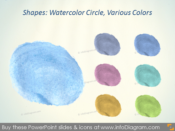 Water color Circle blue yellow Aquarelle pptx clipart