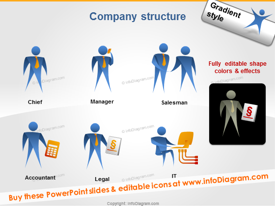 people role chief CEO COO CIO CTO manager salesman it legal accountant ppt…