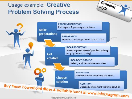 problem solving process idea brainstorm ppt icons