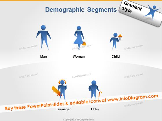 customer segment men women child youth elder icon ppt