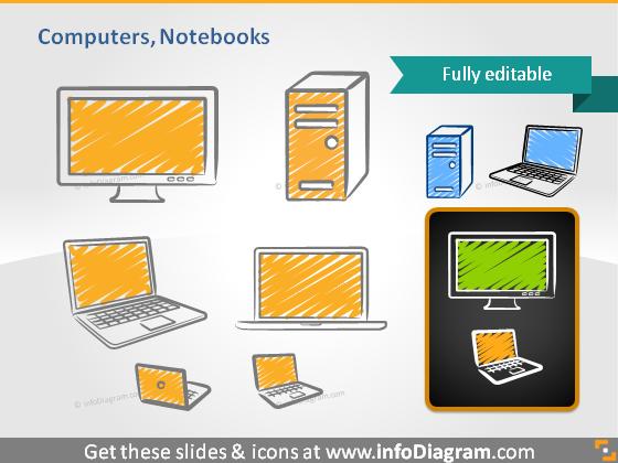Notebook Computer monitor desktop PC sketch powerpoint