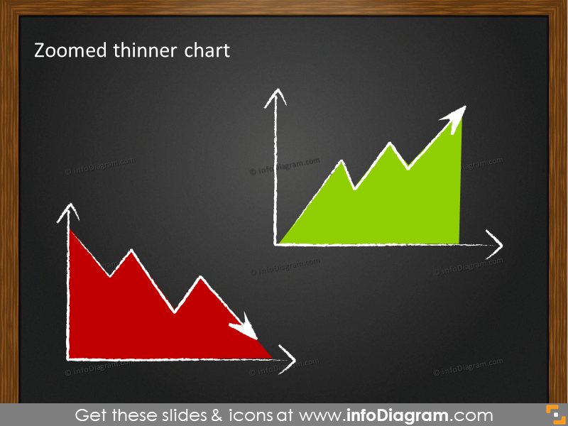 blackboard Trend Line chart hand drawn charcoal sketch ppt