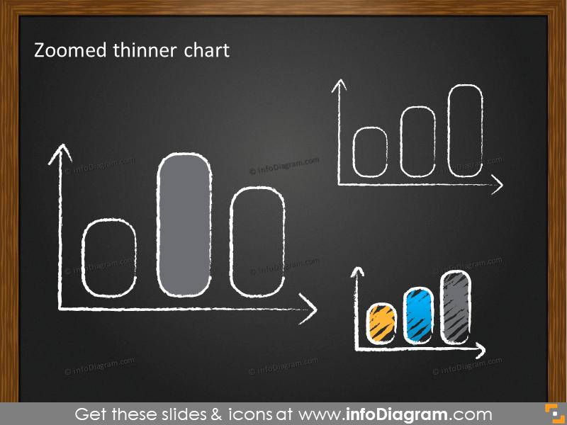 blackboard bar chart doodle sketch powerpoint clip art