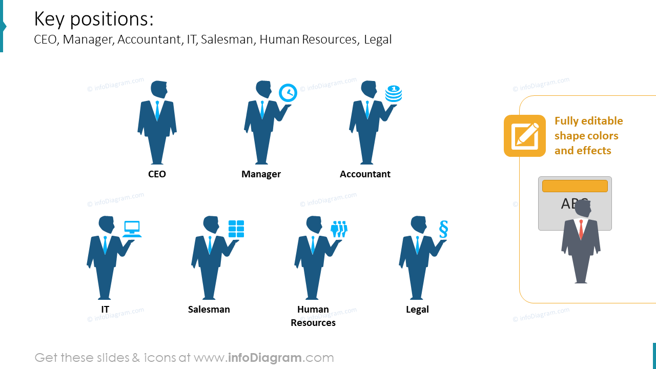 Company Positions CEO CIO CTO COO Manager client User IT HR Lawyer People icons ppt