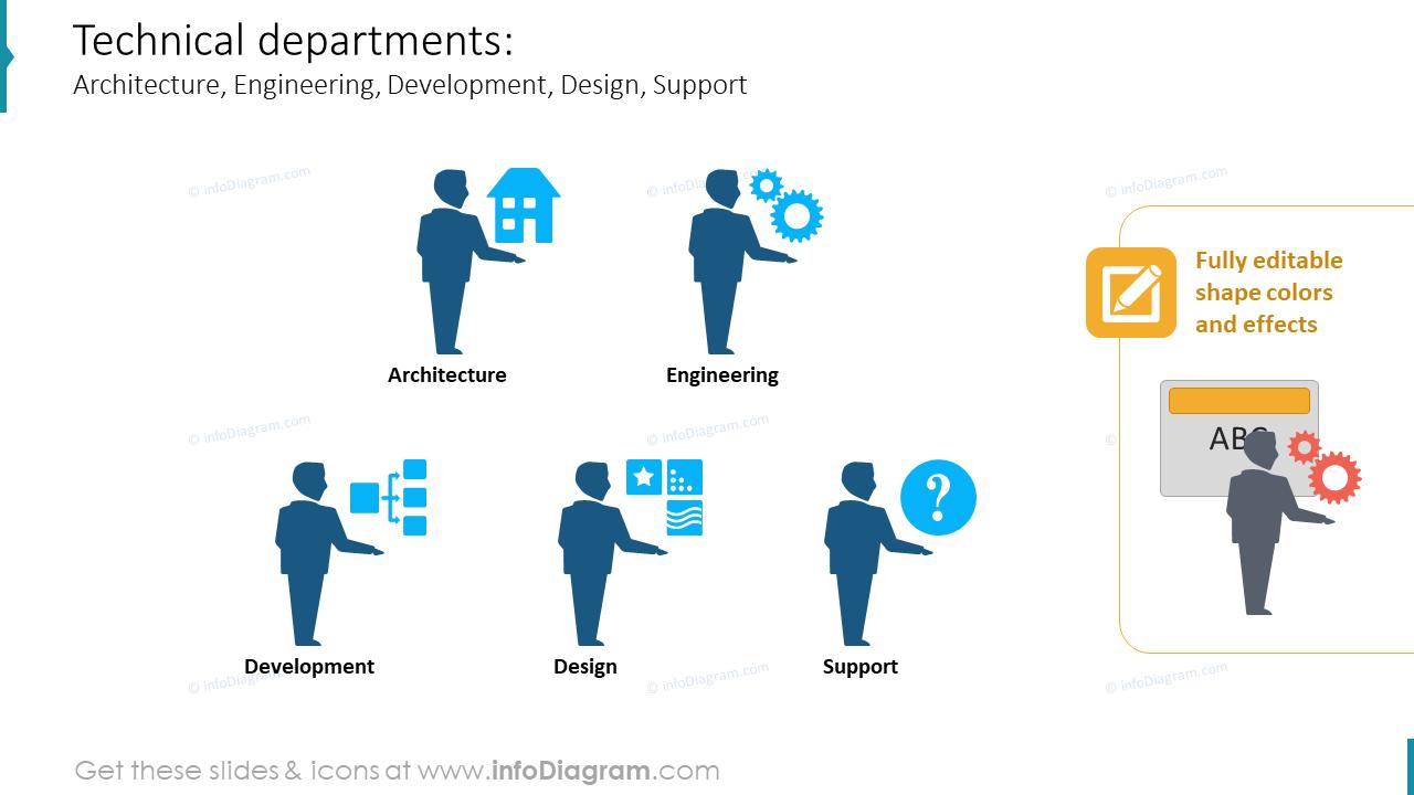 technical depts developer it support engineer designer clipart ppt