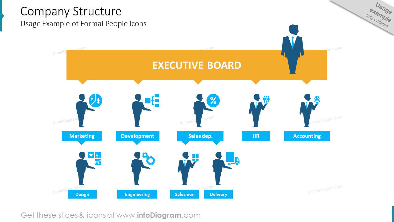 organizational chart CEO marketing HR People PPT icons