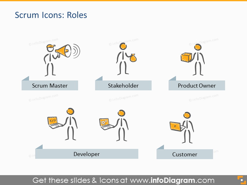 Scrum roles scrummaster stakeholder PPT icons