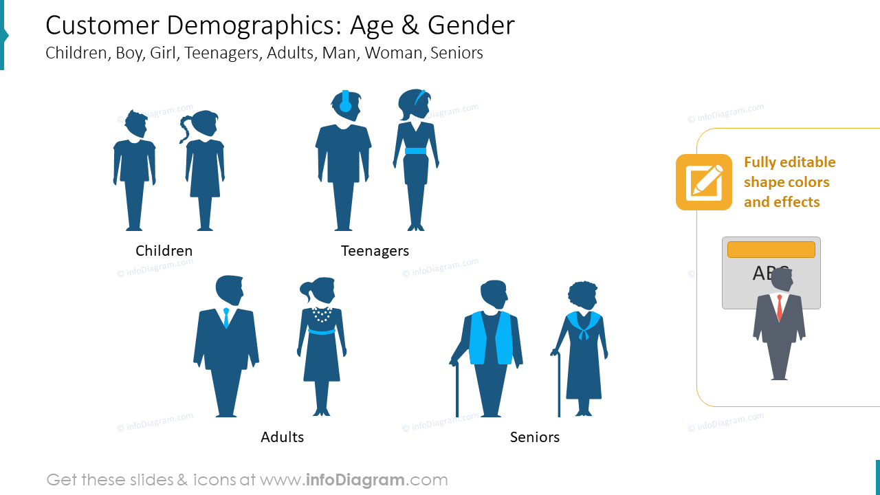 Customer Profile Age Gender icons Kids Teenagers Seniors