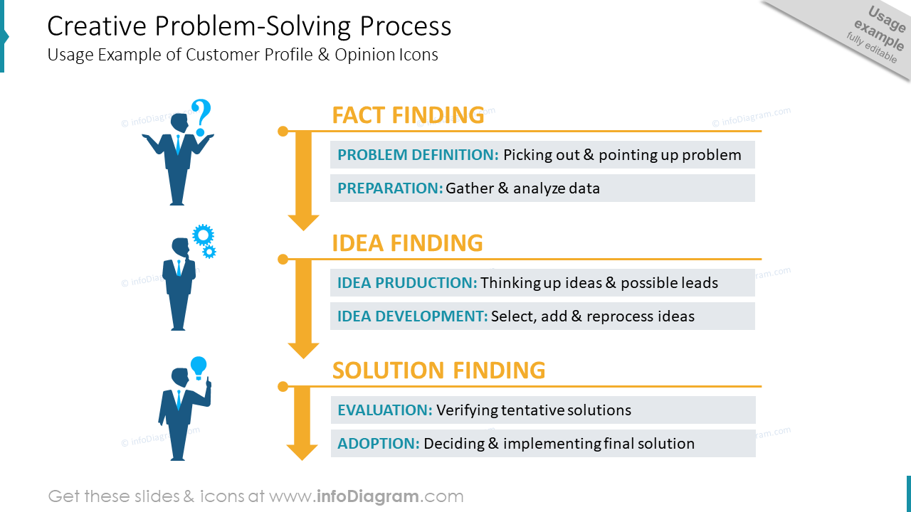 Problem Solving Schema illustration ppt icons