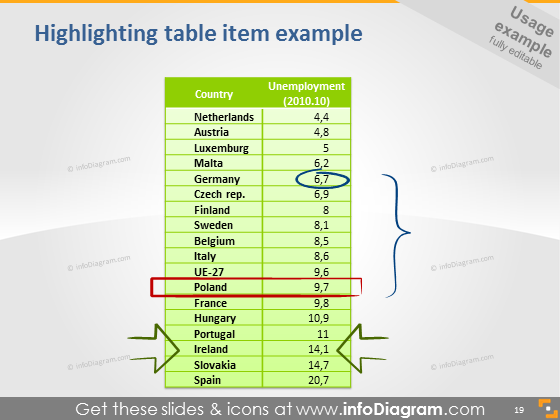 highlighting table icons ppt clipart