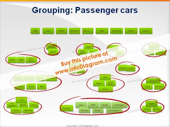 Car market