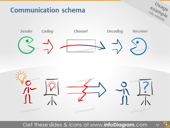 Communication schema icons ppt clipart image