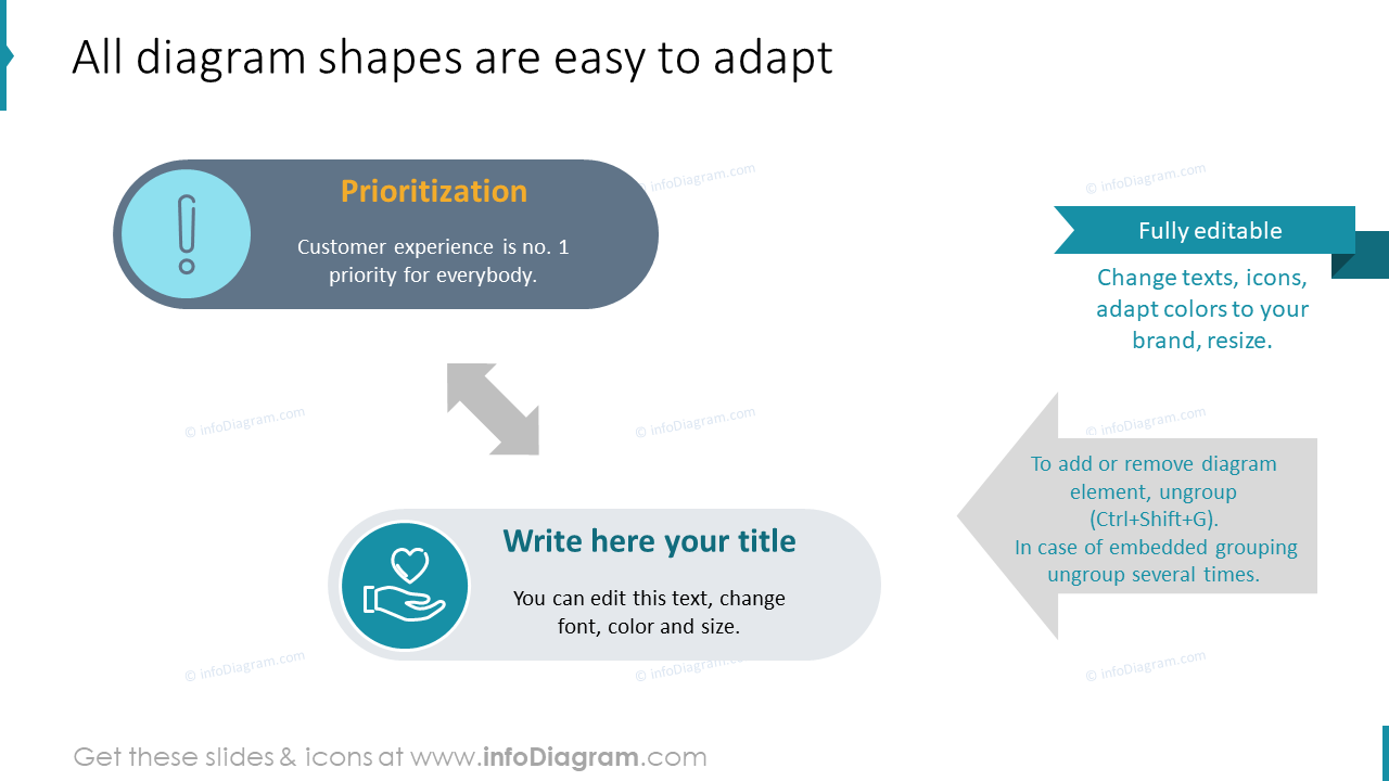 Omnichannel diagram shapes are easy to adapt