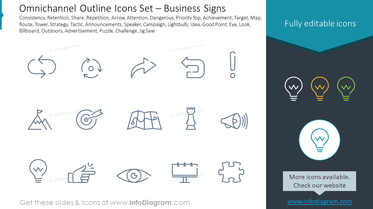 Omnichannel Outline Icons Set – Business Signs