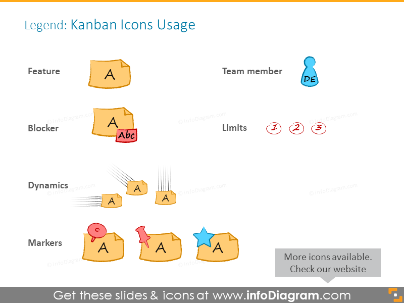 kanban-board-feature-marker-icons-ppt-clipart