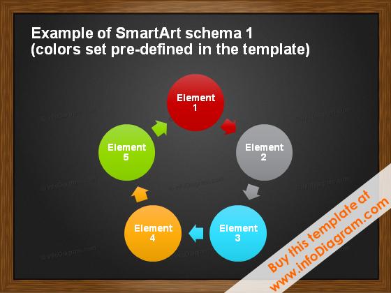SmartArt on Blackboard PowerPoint background