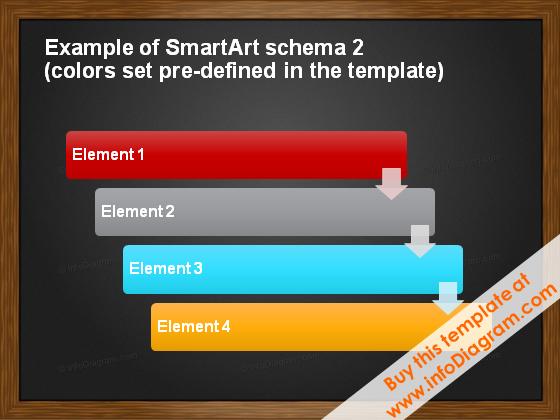 SmartArt schema Blackboard ppt background