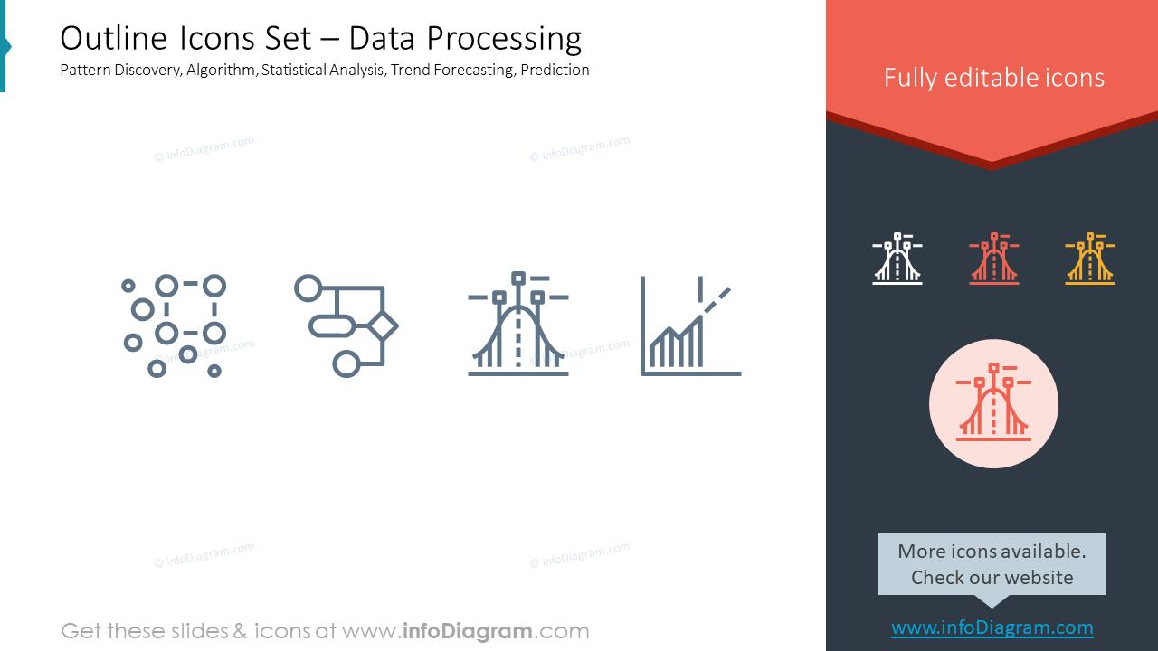 Outline Icons Set – Data ProcessingPattern Discovery, Algorithm, Statisti…