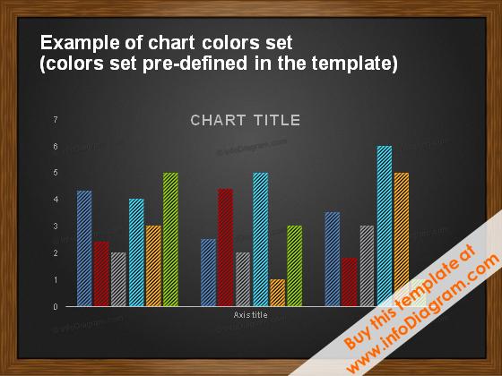 Chart on Blackboard PowerPoint Template