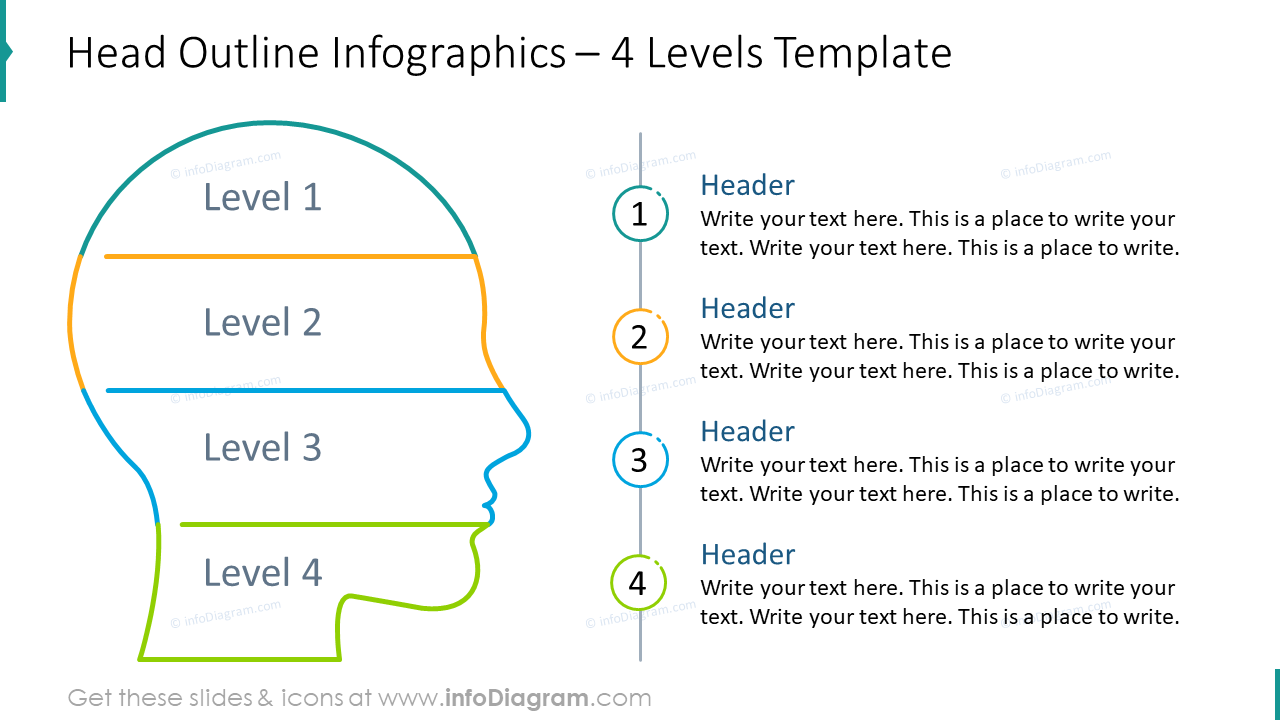 Head outline infographics for four levels template