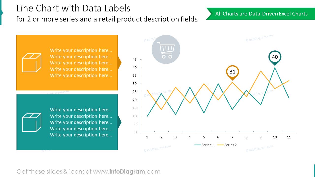 Line chart with data labels placing product description fields