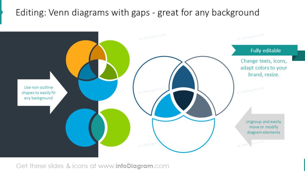Example of the Venn diagram with gaps