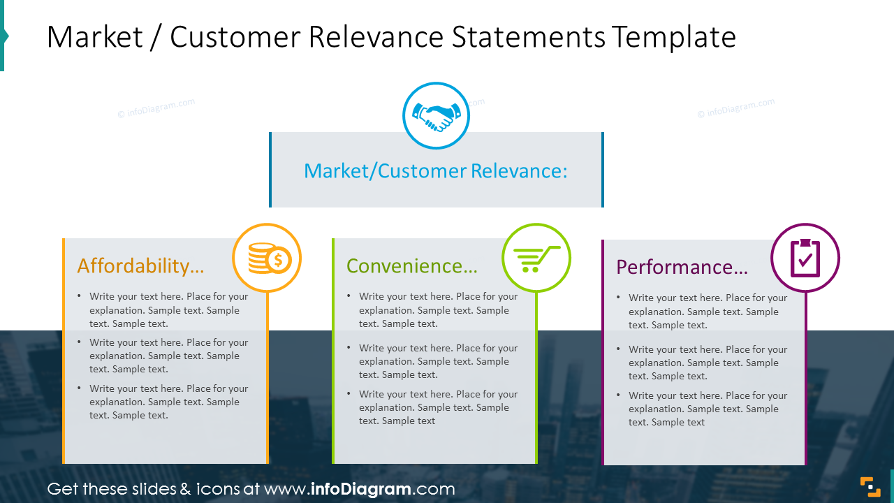 Market and customer relevance statements diagram with icons