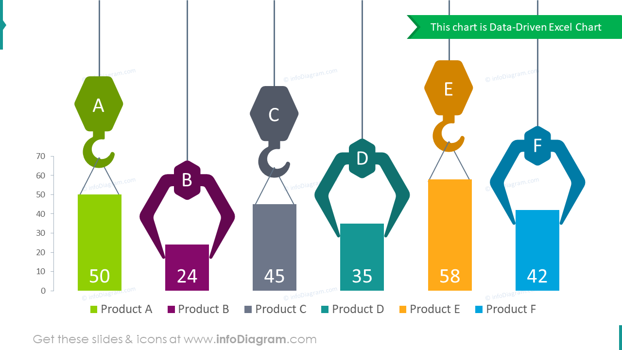 Lifting up column chart for 6 item categories