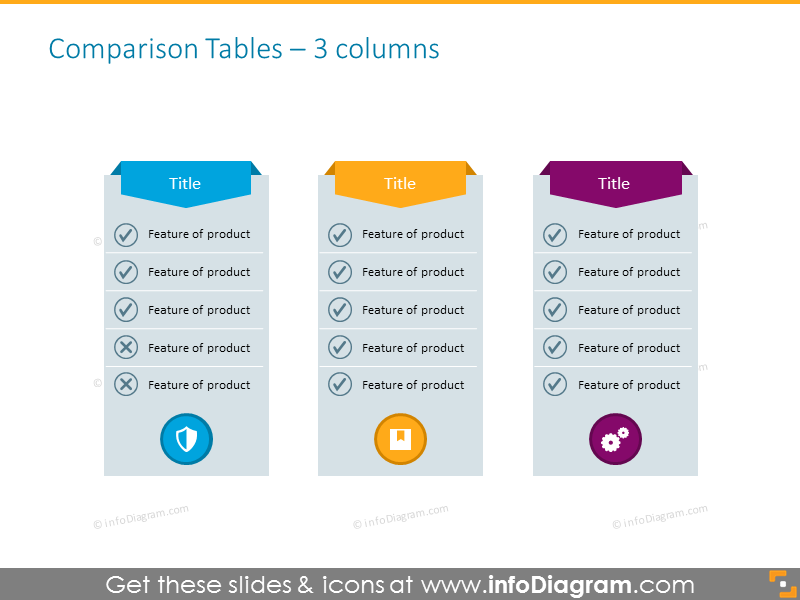 Comparison table template for three elements with icons