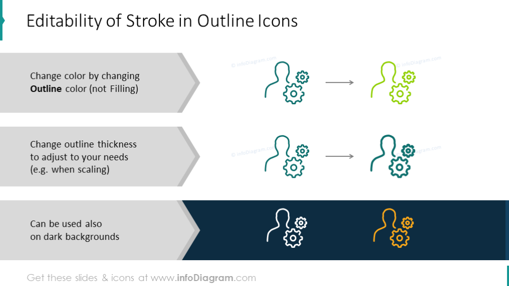 Editability of stroke outline icons