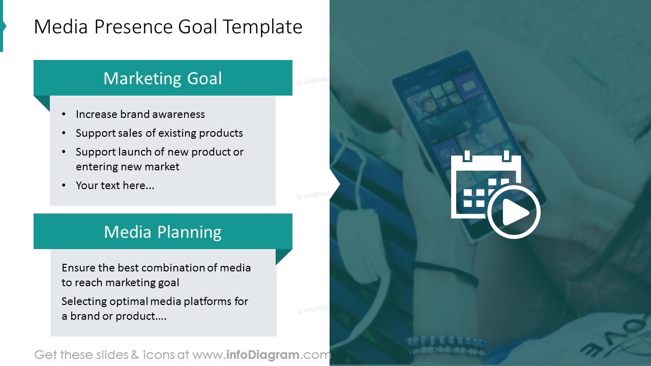 Media presence goal template