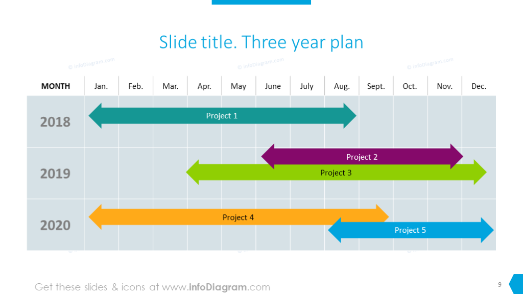 Yearly plan diagram showed with flat arrows