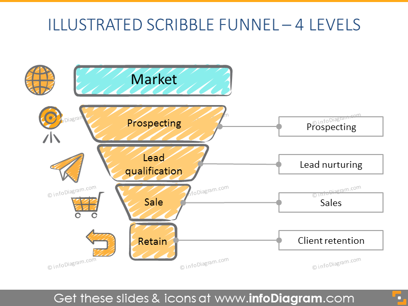 Illustrated scribble funnel – 4 levels