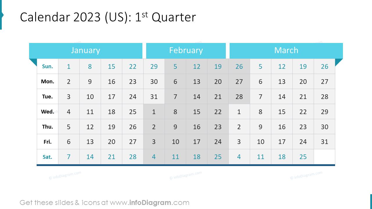 1st Quarter US Calendars