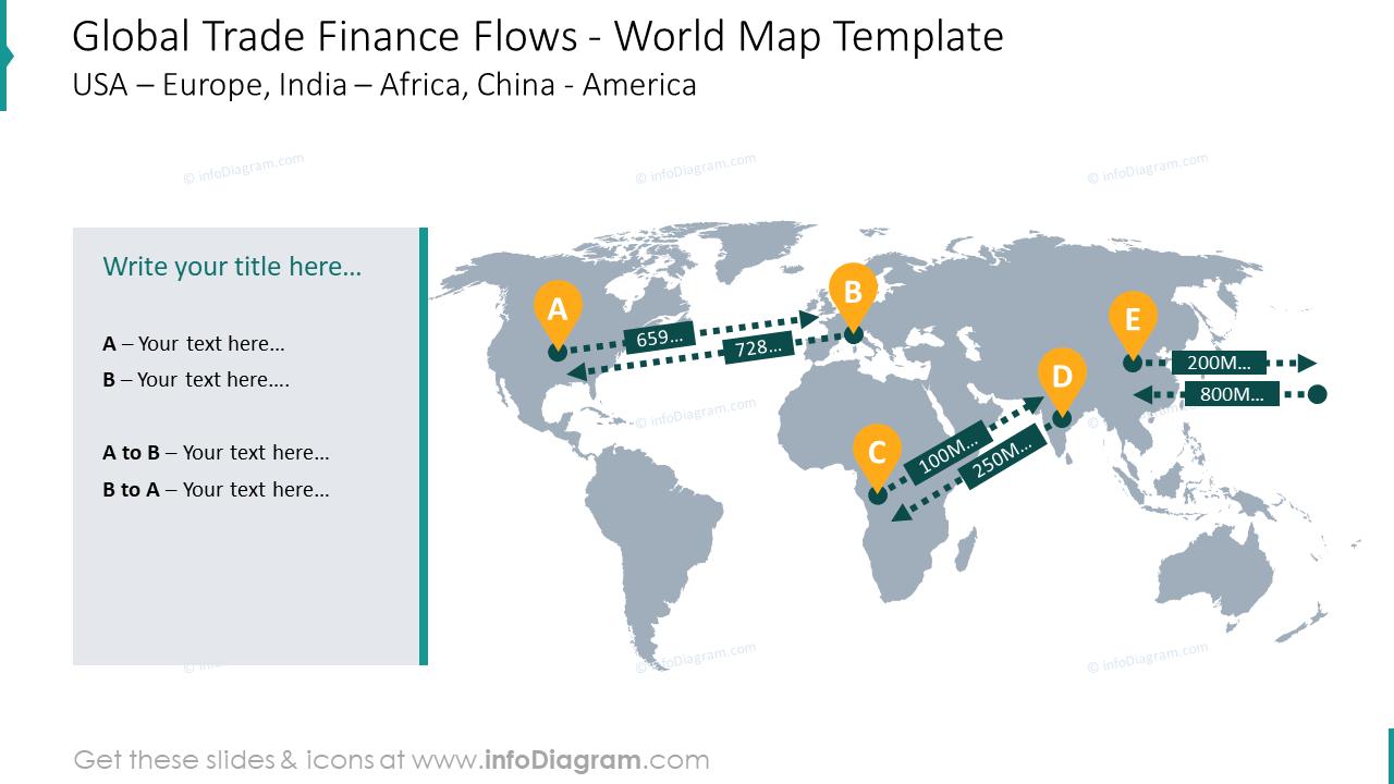 Trade finance diagram