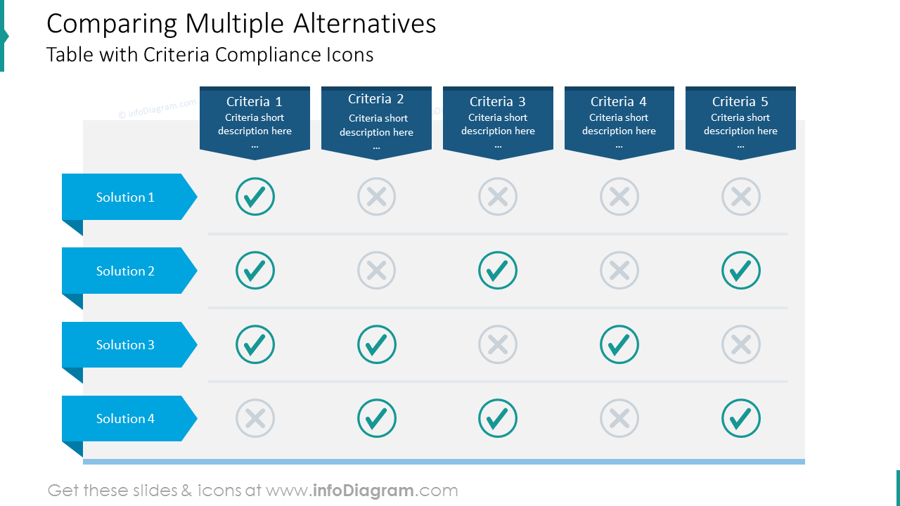 Multiple alternatives comparison table with icons