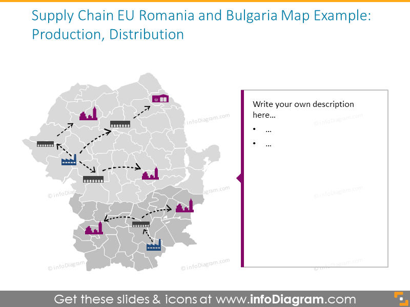 Romania and Bulgaria Supply Chain Map