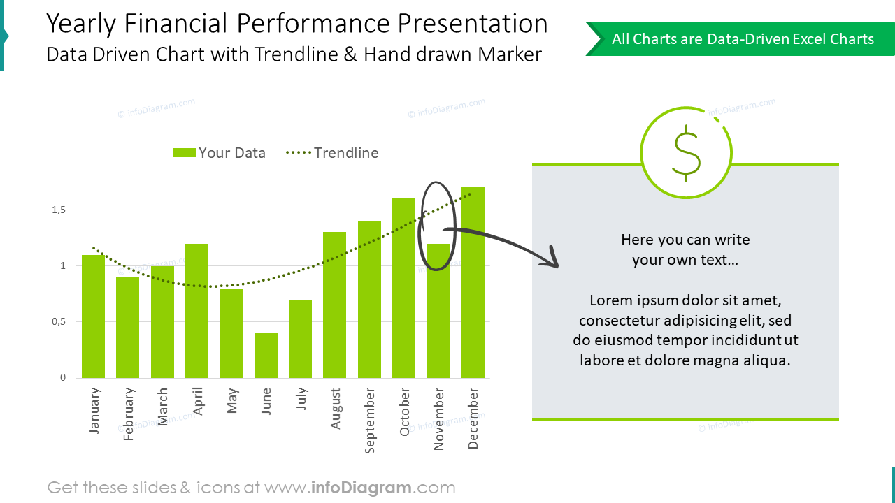 Yearly financial performance presentation with trendline