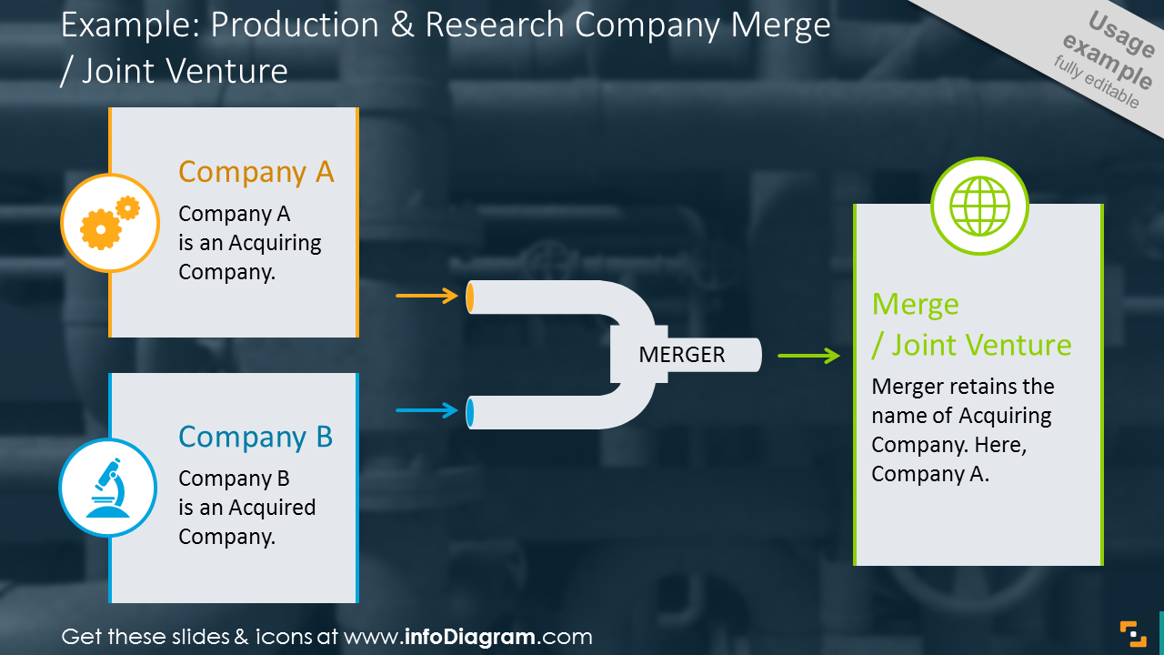 Production & research company merge template on the grey background
