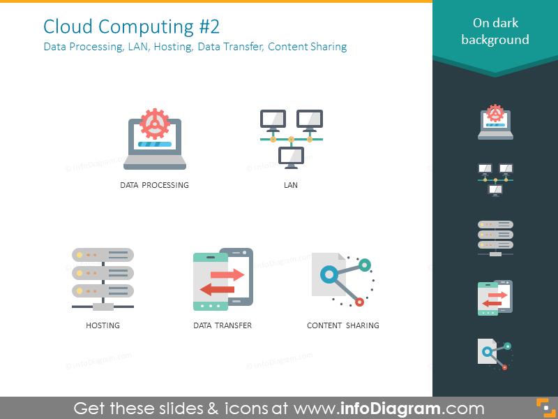 Data Processing, LAN, Hosting, Data Transfer, Content Sharing icons