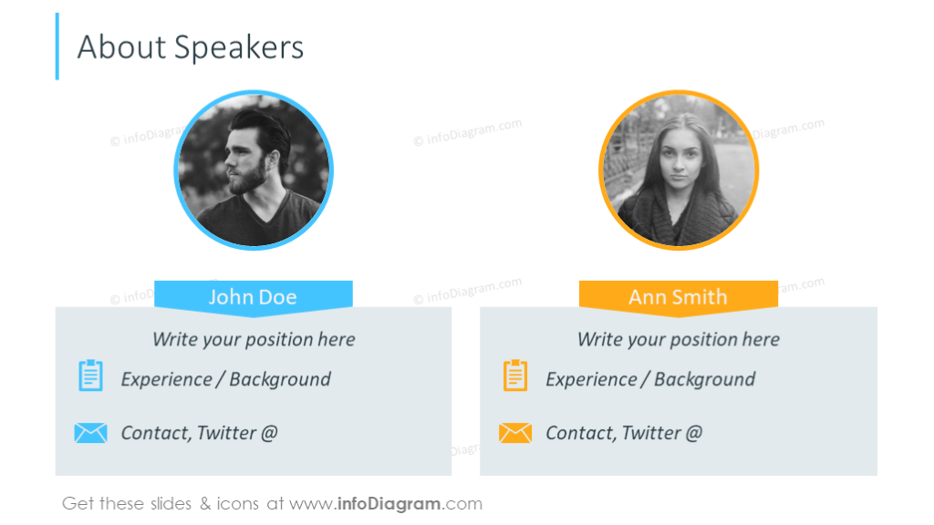 Basic and contact information about speakers