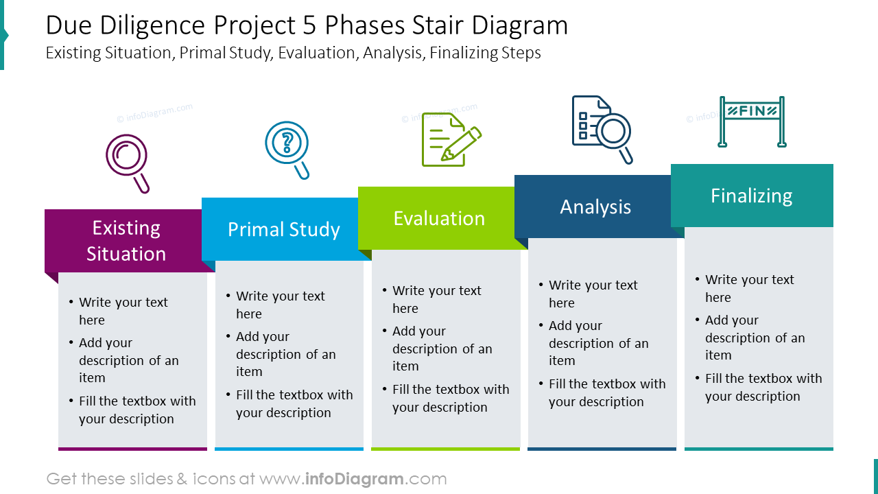 Due diligence project five phases stair diagram