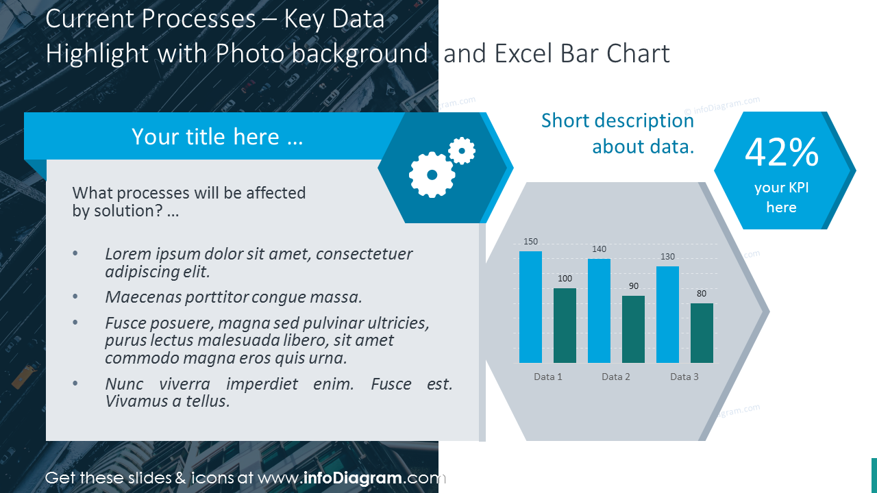 Current processes diagram on a picture background with a bar chart