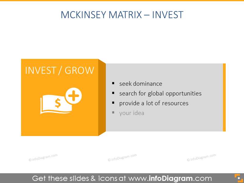 Template slide for Invest element of gemckinsey matrix