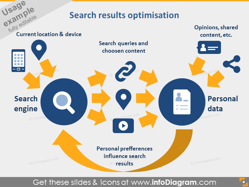 search results optimization diagram PPT IT icons bundle